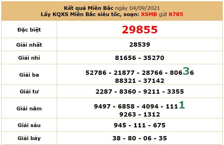 Dự đoán XSMB ngày 5/9/2021 5