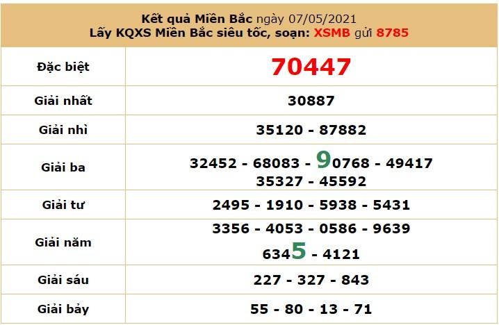 Dự đoán XSMB 8/5 - Soi cầu xổ số miền Bắc 8/5/2021 hôm nay thứ 79