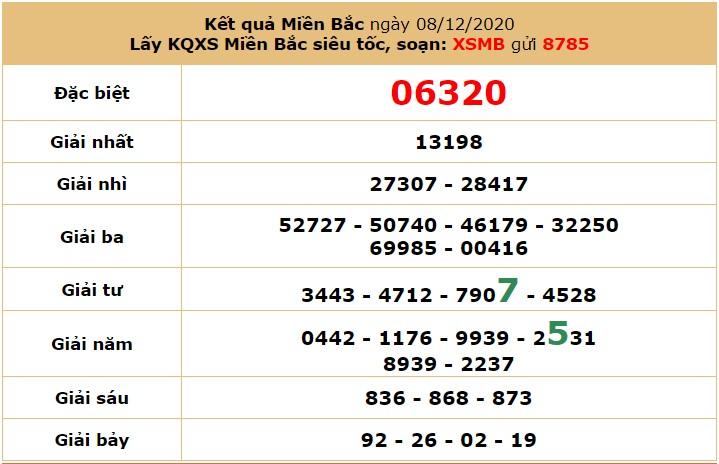 Soi cầu dự đoán XSMB 9/12/2020 hôm nay thứ 4 6