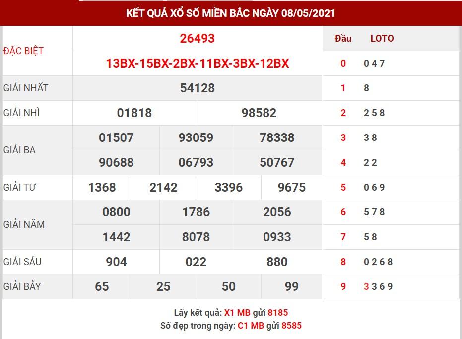 Dự đoán XSMB 9/5 - Soi cầu xổ số miền Bắc 9/5/2021 hôm nay Chủ Nhật