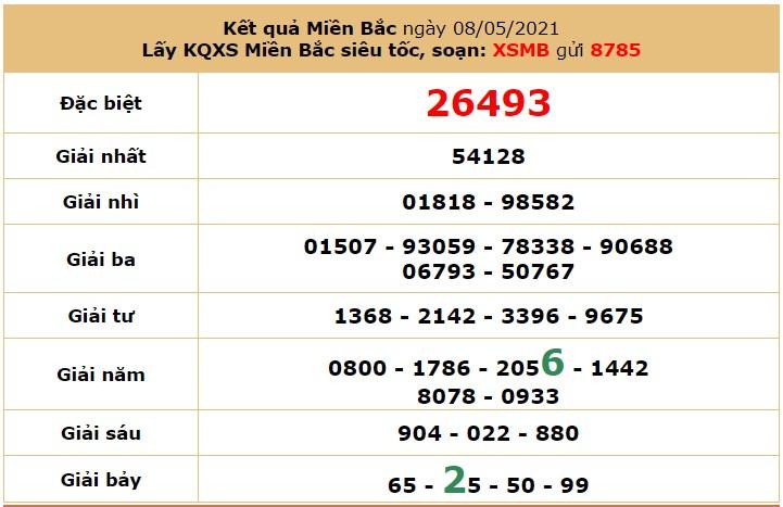 Dự đoán XSMB 9/5 - Soi cầu xổ số miền Bắc 9/5/2021 hôm nay Chủ Nhật 56