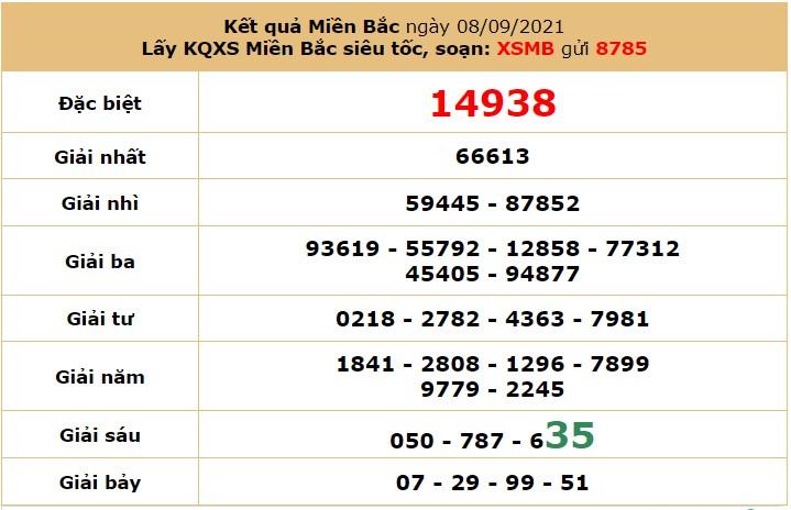 Dự đoán XSMB ngày 9/9/2021 5