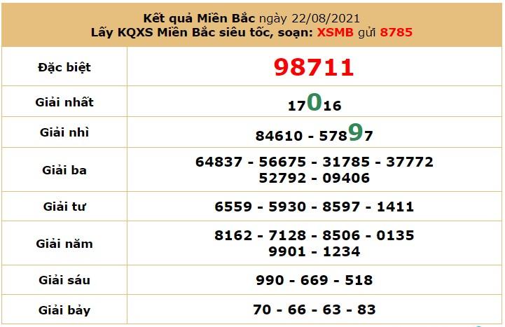 Dự đoán XSMB ngày 23/8/2021 5